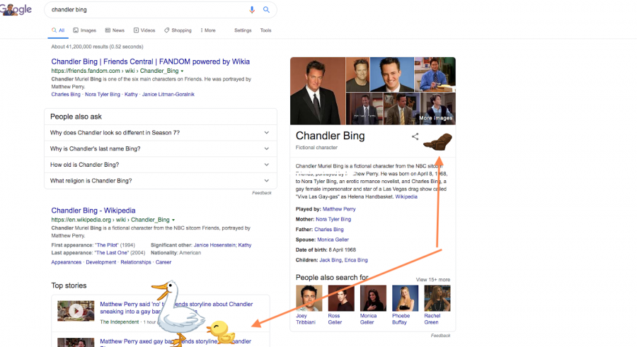 Google's SERP for Chandler Bing
